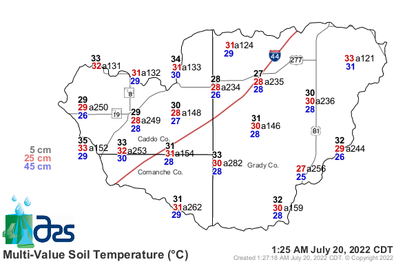 Open the following link for the data table of All Soil Temperatures